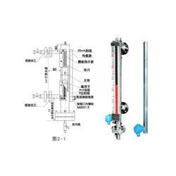 重庆液位计,维钢仪表,专业供应重庆液位计图片