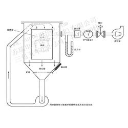 最新设计乙酸盐雾试验箱最佳设计,赞,安庆乙酸盐雾试验箱图片