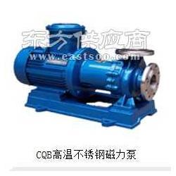 CQG型CQB型高温磁力泵图片