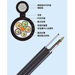 MMC光纤光缆|MMC光纤光缆|MMC光纤光缆订货图片