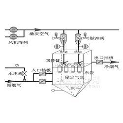 静电喷塑机价格,西安精石工(在线咨询),延安静电喷塑机图片