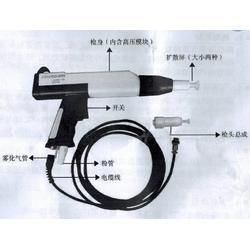 喷塑设备供应商_漯河喷塑设备配件_喷塑设备配件图片