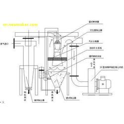 静电喷塑机价格-西安精石工(在线咨询)安康静电喷塑机图片