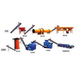 型煤生产线_祥达机械中原明珠_型煤生产线设备配置图片