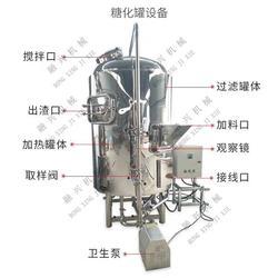 啤酒设备-融兴机械-宝鸡啤酒设备图片