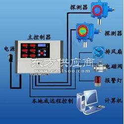 国产一氧化碳气体监测仪 CO有毒气体报警器图片