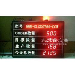 供应陈江瑞炫工业产线电子屏,车间电子看板,生产电子看板图片