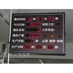 供应南城道滘温湿度电子看板图片