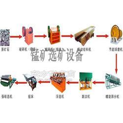 选矿设备老品牌就选中赢机械铜矿选矿设备图片