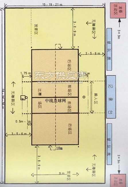 篮球场画线排球场标准尺寸羽毛球场最新标准图