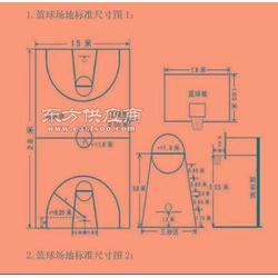 最新篮球场标准尺寸图片
