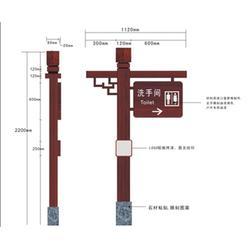 东岳玩具厂家供应销售(图),不锈钢标识牌报价,标识牌图片