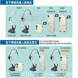 松下TM-1800机器人自动化设备图片