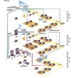 综合布线|综合布线工程队|福建光恒图片