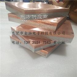 铜铝复合板 铜铝复合材产品说明及用途图片
