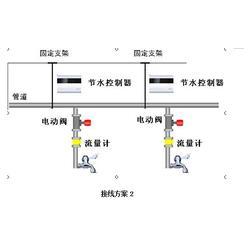 【江西节水器】_智能远程电表_潮讯厕所节水控制器图片