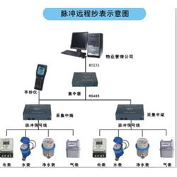 赣州厕所节水器-感应厕所节水器-潮讯远程水表热销型号图片