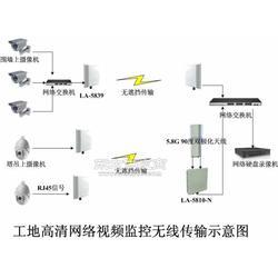 网络高清信号运用无线网桥实现远程监控图片