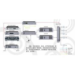 工厂广播系统方案设计-广播系统方案设计-惠智普免费提供方案批发
