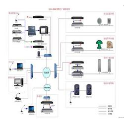 调频广播系统-调频广播系统系统报价-惠智普科技图片