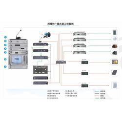 专业生产、住院IP广播系统、IP广播系统图片