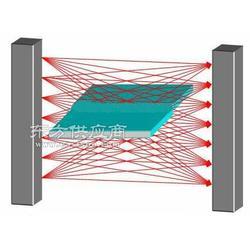 意普安全光栅光电保护器图片