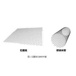 纳米氧化石墨烯-宏武纳米-石墨烯图片