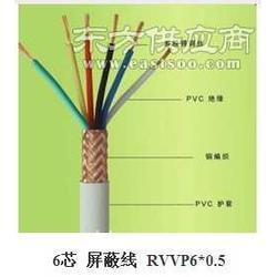 厂家直销屏蔽补偿导线电缆KCRP电缆图片
