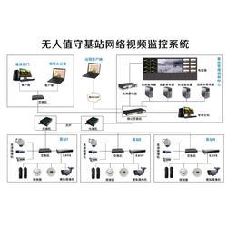 光山县   城市综合平台_美安科技_城市综合平台图片