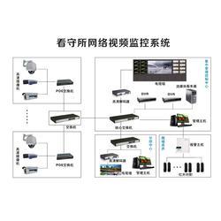 内乡县   视频报警、视频报警云平台、美安科技图片