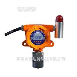 高温可燃气体变送器ADT900W-EX-H图片