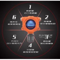 手套机ppm级微量二氧化碳分析仪图片