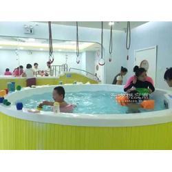 投资婴儿游泳馆的市场前景图片