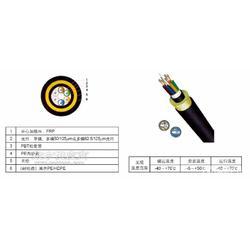光缆生产厂家介绍 ADSS高压电力光缆 全介质子自承式光缆 的应用图片