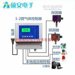 乙炔气体报警器精度高乙炔检测仪高标准检测图片