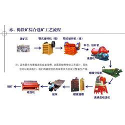 大型赤铁矿选矿设备-山南赤铁矿选矿-郑州能达图片