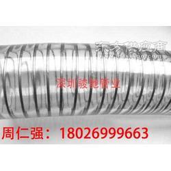 PU材质白酒饮料软管水泵PU钢丝管图片