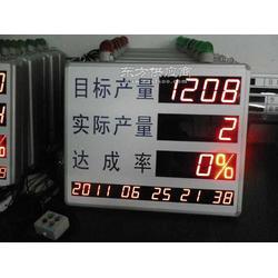 新推出LED生产管理看板图片