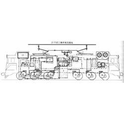西安海特(图)、河北电力机车供应商、电力机车图片