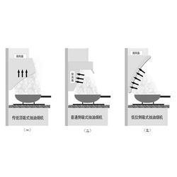 油烟机维修服务-法迪欧油烟机维修-专业油烟机维修中心图片