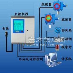 一氧化碳气体检漏仪 惠科安防图片