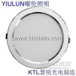LED圆形面板灯图片