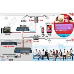 商业WIFI无线覆盖设备_广告型无线覆盖图片