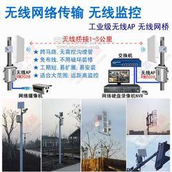 无线监控方案-无线监控设备图片