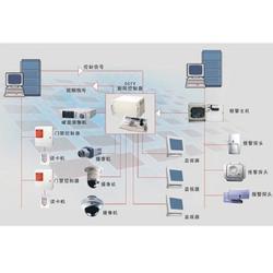 电气火灾监控系统-安防监控系统集成商-高新区监控系统图片