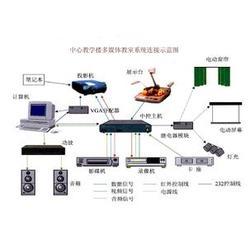 多媒体系统 武汉九华视讯 多媒体系统物联网技术