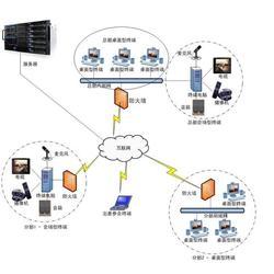 视频会议协助摄像机-视频会议-武汉会议系统(查看)