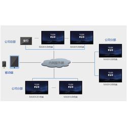商显平台-武汉九华视讯-智能商显平台996表白价格