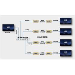 触控会议平台业务销售-会议平台-武汉多媒体系统(查看)图片