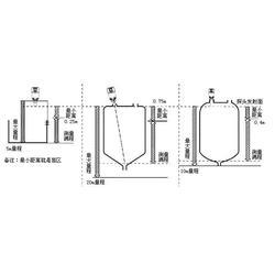 西森自动化、青海超声波水位计供应商、青海超声波水位计图片